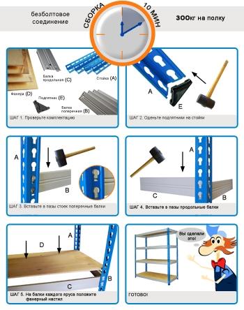Металлические складские стеллажи МКФ